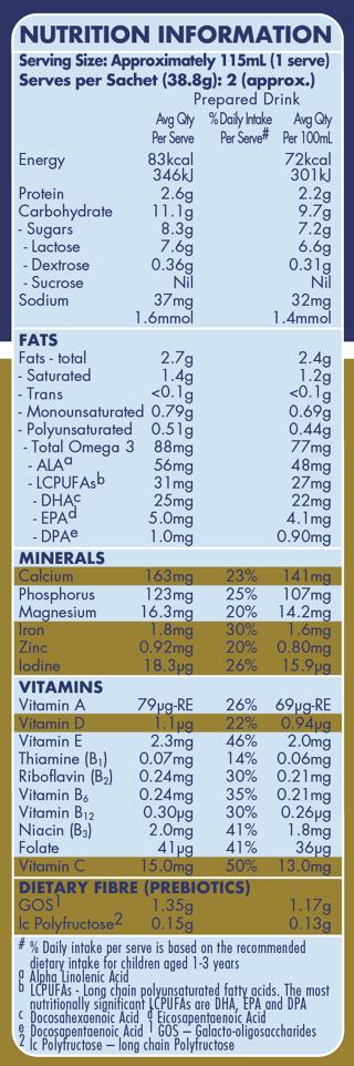 Aptamil Gold 3 Toddler Supplement Sachet | AptaNutrition AU