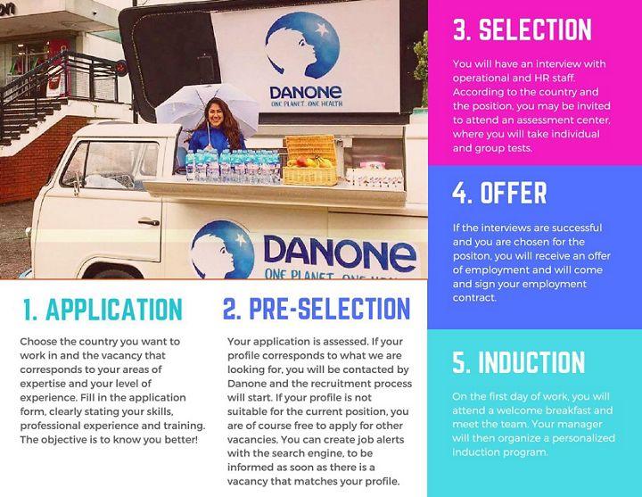 Danone\'s job tips - Danone